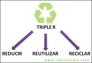 Triple R ReducirReutilizarReciclar  Recclame